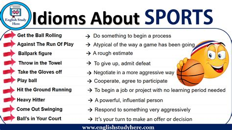 Idioms About SPORTS - English Study Here
