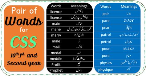 Pair of Words for CSS, 10Th Class, 1st and Second Year