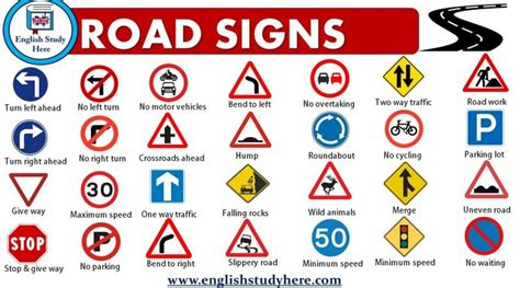 road signs Archives - English Study Here
